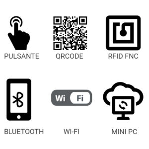 funzionalità rilevatore di presenza PluApp